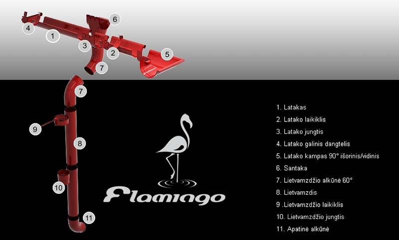 flamingo_sistema